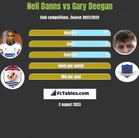 Neil Danns vs Gary Deegan h2h player stats