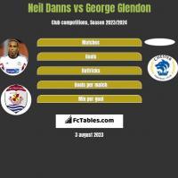 Neil Danns vs George Glendon h2h player stats
