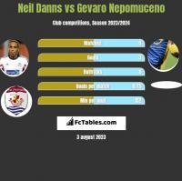 Neil Danns vs Gevaro Nepomuceno h2h player stats