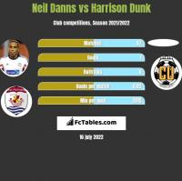 Neil Danns vs Harrison Dunk h2h player stats