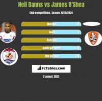 Neil Danns vs James O'Shea h2h player stats