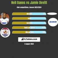 Neil Danns vs Jamie Devitt h2h player stats