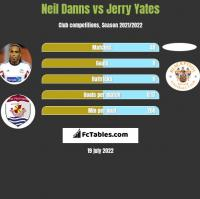 Neil Danns vs Jerry Yates h2h player stats