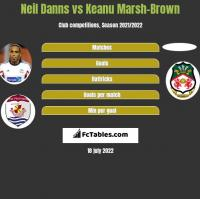 Neil Danns vs Keanu Marsh-Brown h2h player stats
