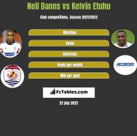 Neil Danns vs Kelvin Etuhu h2h player stats