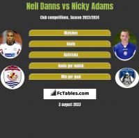 Neil Danns vs Nicky Adams h2h player stats