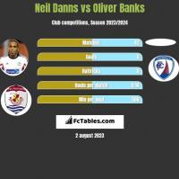 Neil Danns vs Oliver Banks h2h player stats