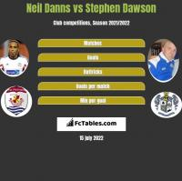 Neil Danns vs Stephen Dawson h2h player stats