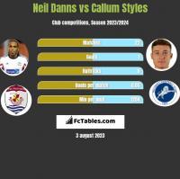 Neil Danns vs Callum Styles h2h player stats