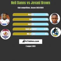 Neil Danns vs Jevani Brown h2h player stats