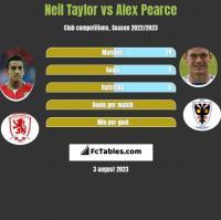 Neil Taylor vs Alex Pearce h2h player stats