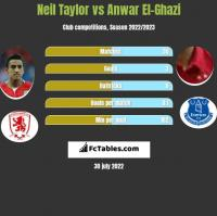 Neil Taylor vs Anwar El-Ghazi h2h player stats
