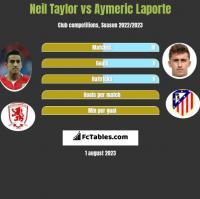 Neil Taylor vs Aymeric Laporte h2h player stats