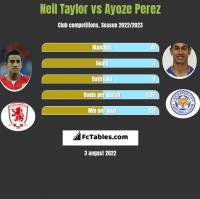 Neil Taylor vs Ayoze Perez h2h player stats
