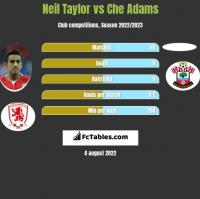 Neil Taylor vs Che Adams h2h player stats