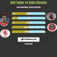 Neil Taylor vs Enda Stevens h2h player stats