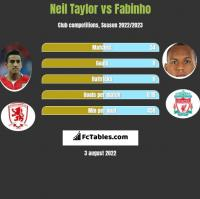 Neil Taylor vs Fabinho h2h player stats