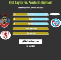 Neil Taylor vs Frederic Guilbert h2h player stats