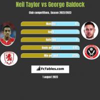 Neil Taylor vs George Baldock h2h player stats