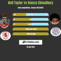 Neil Taylor vs Hamza Choudhury h2h player stats