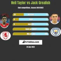 Neil Taylor vs Jack Grealish h2h player stats