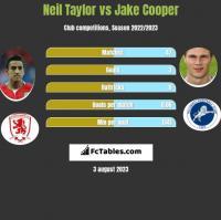 Neil Taylor vs Jake Cooper h2h player stats