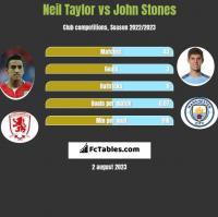 Neil Taylor vs John Stones h2h player stats