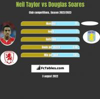 Neil Taylor vs Douglas Soares h2h player stats