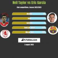 Neil Taylor vs Eric Garcia h2h player stats