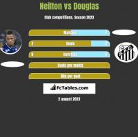 Neilton vs Douglas h2h player stats