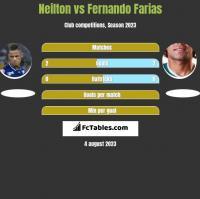 Neilton vs Fernando Farias h2h player stats