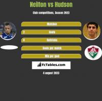 Neilton vs Hudson h2h player stats