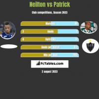 Neilton vs Patrick h2h player stats