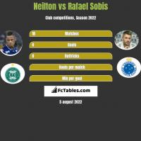 Neilton vs Rafael Sobis h2h player stats