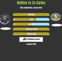 Neilton vs Ze Carlos h2h player stats