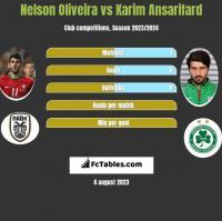 Nelson Oliveira vs Karim Ansarifard h2h player stats