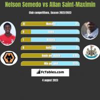 Nelson Semedo vs Allan Saint-Maximin h2h player stats