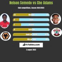 Nelson Semedo vs Che Adams h2h player stats