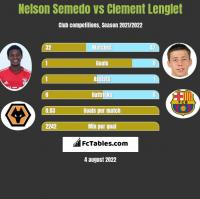 Nelson Semedo vs Clement Lenglet h2h player stats