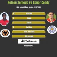Nelson Semedo vs Conor Coady h2h player stats