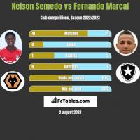 Nelson Semedo vs Fernando Marcal h2h player stats
