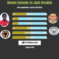 Nelson Semedo vs Jack Grealish h2h player stats