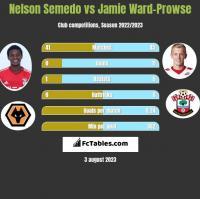 Nelson Semedo vs Jamie Ward-Prowse h2h player stats