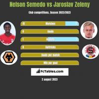 Nelson Semedo vs Jaroslav Zeleny h2h player stats