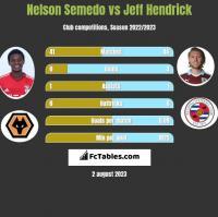 Nelson Semedo vs Jeff Hendrick h2h player stats