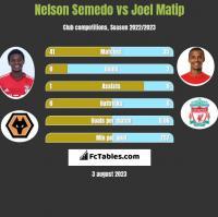 Nelson Semedo vs Joel Matip h2h player stats