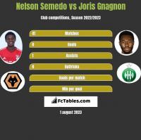 Nelson Semedo vs Joris Gnagnon h2h player stats