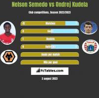 Nelson Semedo vs Ondrej Kudela h2h player stats