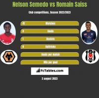 Nelson Semedo vs Romain Saiss h2h player stats