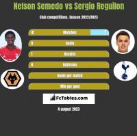 Nelson Semedo vs Sergio Reguilon h2h player stats